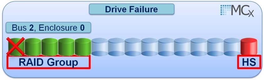 Drive_Mob1