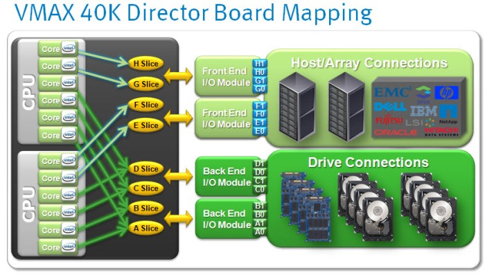 40K Director Map