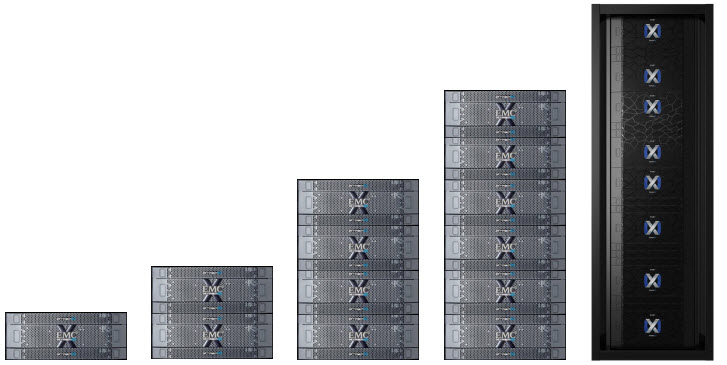 XtremIO 4 MAX