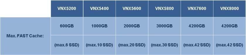 VNX2Layout6