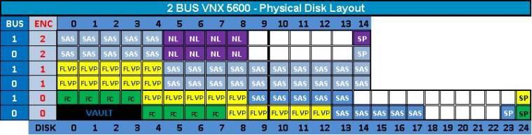 VNX2Layout9