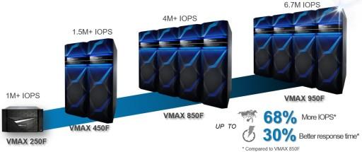 vxblock_vmax950_3