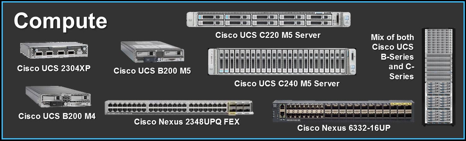 Dell EMC – VxBlock System 1000 – DavidRing ie