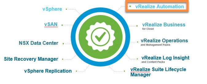 Deploy vRealize Suite Levergaing vRSLCM0