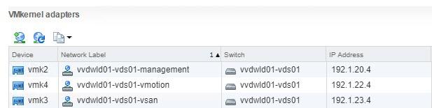 VxRail iDRAC – Get Sysinfo Via SSH – DavidRing ie
